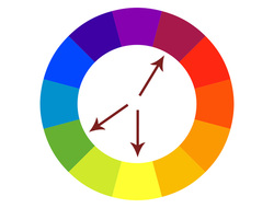 A Split Complementary Color Scheme Is Similar To The This Uses One Main Then Two Colors That Are Complements Of